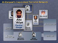slide 41 photo of terrorist Abu Atiya shown linked to Al-Zarqawi